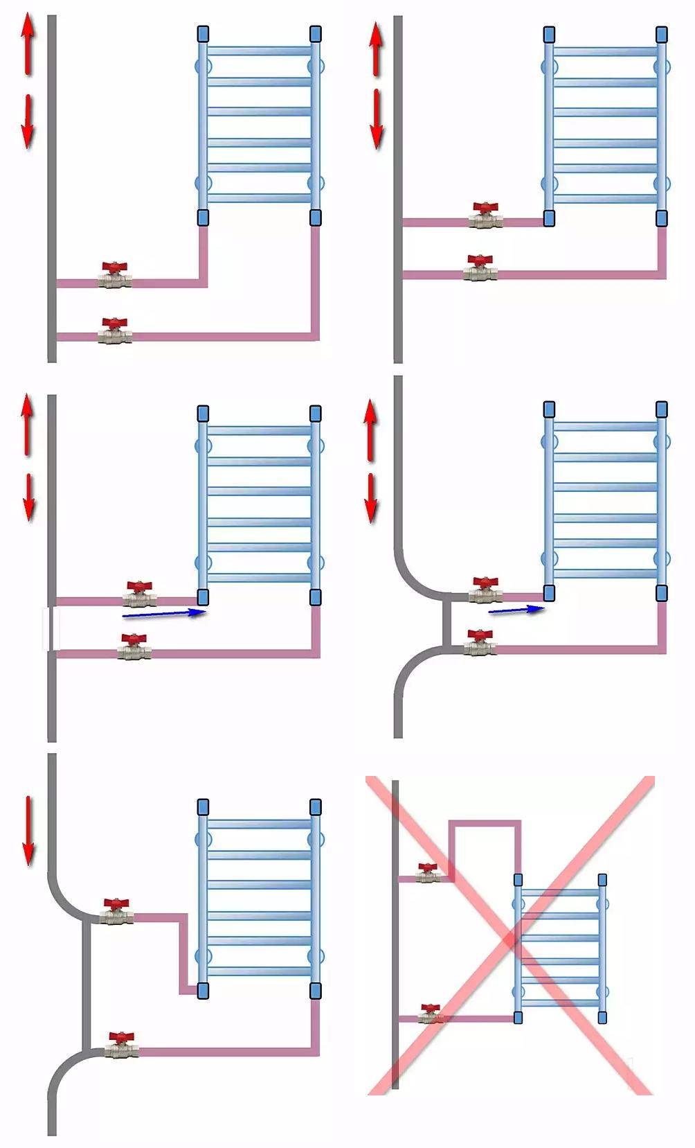 Особенности монтажа полотенцесушителя